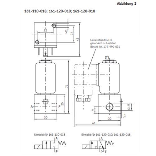 SKF 3/2 Wegeventile Abb. 1