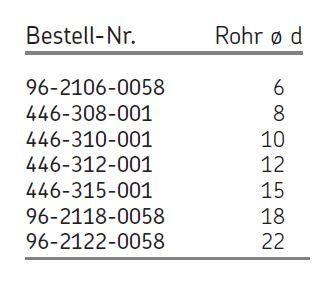 Varianten5911e0912f44b