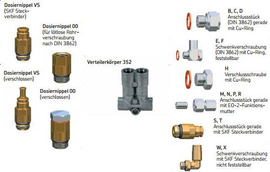 Armaturen SKF Verteiler Baureihe 352