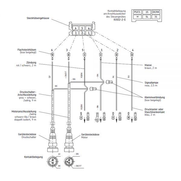 SKF Kabelsatz für KFU2-40, KFU6-20 Anlagen