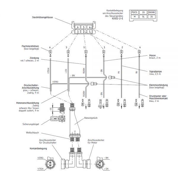 SKF Kabelsatz für KFU2-40, KFU6-20 in GGVS-Fahrzeuge