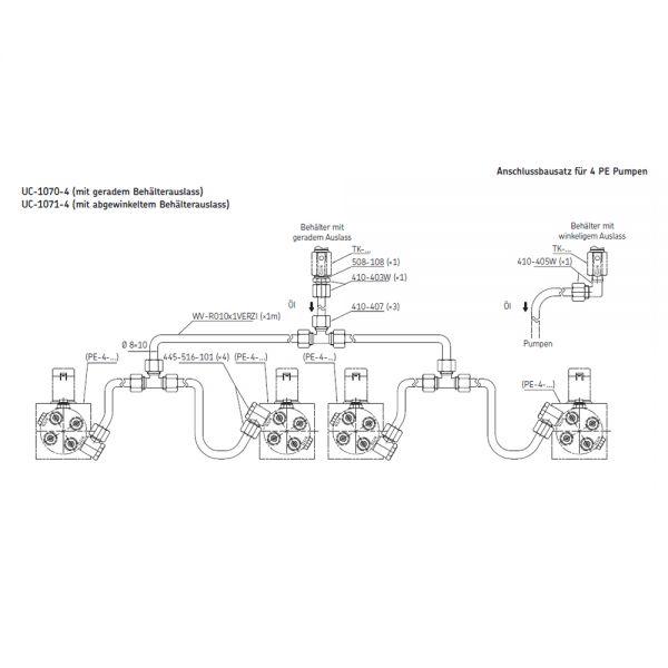 Anschlussbausätze: Behälter/Pumpe