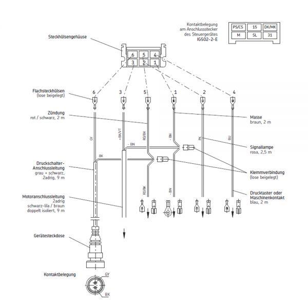 SKF Kabelsatz für PEF-90 Anlagen