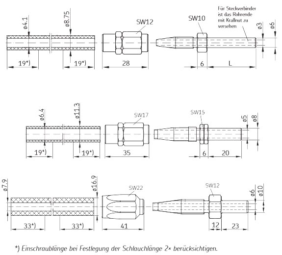 SKF Schraubhülsen für Hochdruckschläuche