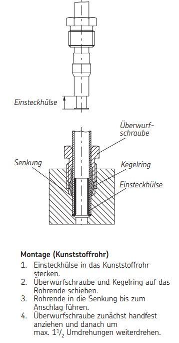 Montage Kegelring mit Einsteckhülse und Überwurfschraube