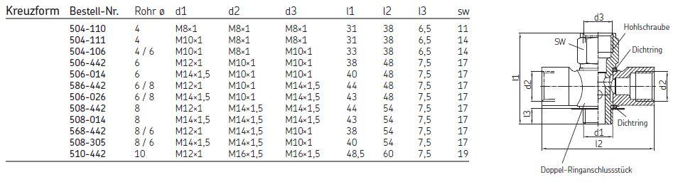 Kreuzform_Varianten