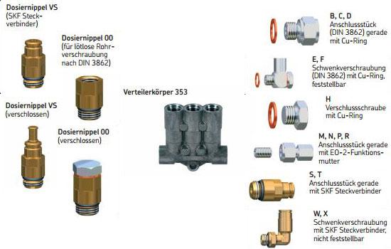 Verschraubungen für Einleitungsverteiler 35x