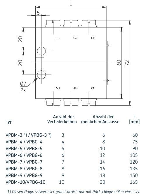 Maßzeichnung Blockverteiler VPBx