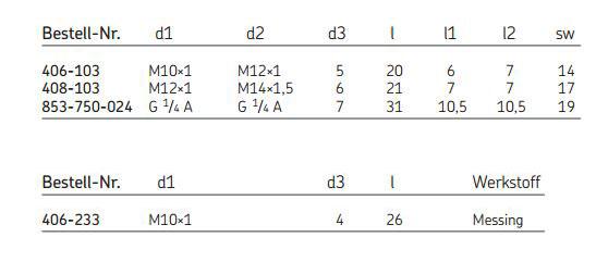 SKF Gewindestücke / Doppelnippel / Verteilerverbinder