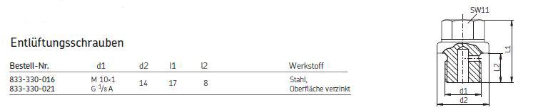 Entl-ftungsschrauben_Varianten