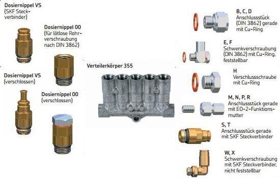 Armaturenkombination Kolbenverteiler 355